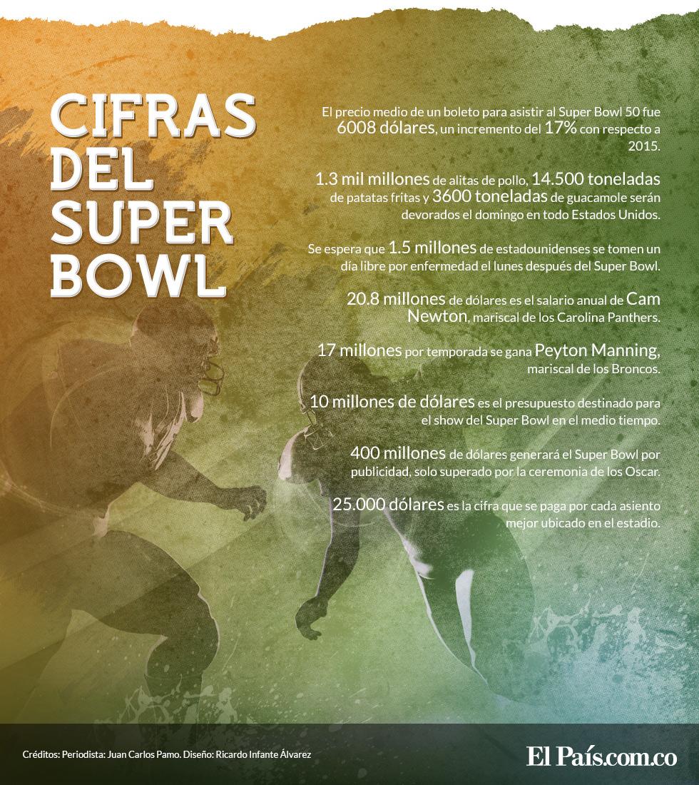 Super-bowl Diseño publicitario